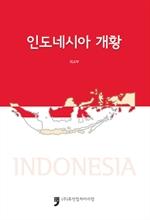 인도네시아 개황