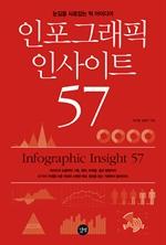 도서 이미지 - 인포그래픽 인사이트 57 : 눈길을 사로잡는 빅 아이디어