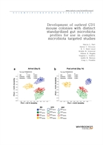 도서 이미지 - Development of outbred CD1 mouse colonies with distinct standardized gut microbiota profil