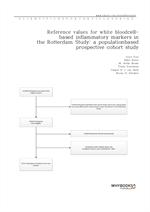 도서 이미지 - Reference values for white blood-cell-based inflammatory markers in the Rotterdam Study a
