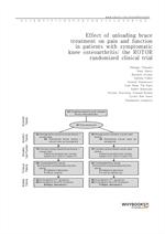 도서 이미지 - Effect of unloading brace treatment on pain and function in patients with symptomatic knee