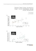 도서 이미지 - Distinct Brain Areas involved in Anger versus Punishment during Social Interactions