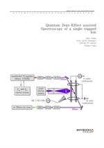 도서 이미지 - Quantum Zeno Effect assisted Spectroscopy of a single trapped Ion