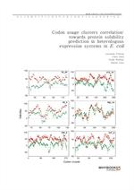도서 이미지 - Codon usage clusters correlation towards protein solubility prediction in heterologous exp