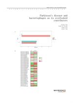 도서 이미지 - Parkinson's disease and bacteriophages as its overlooked contributors