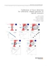 도서 이미지 - Calibration of force detection for arbitrarily shaped particles in optical tweezers