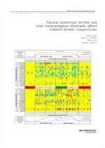 도서 이미지 - Natural menstrual rhythm and oral contraception diversely affect exhaled breath compositio