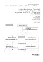 도서 이미지 - A Pilot Randomized Controlled Trial to Explore Cognitive and Emotional Effects of Probioti