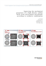 도서 이미지 - Improving the mechanical properties of a high density carbon block from mesocarbon microbe