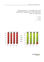 도서 이미지 - Metagenomics of pigmented and cholesterol gallstones the putative role of bacteria