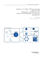 도서 이미지 - Analysis of public RNA-sequencing data reveals biological consequences of genetic heteroge