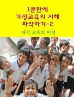 도서 이미지 - 1분 만에 가정교육의 지혜 파악하기 2: 자식 교육의 비결