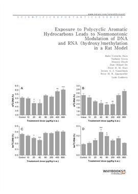 도서 이미지 - Exposure to Polycyclic Aromatic Hydrocarbons Leads to Non-monotonic Modulation of DNA and