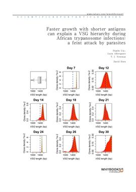 도서 이미지 - Faster growth with shorter antigens can explain a VSG hierarchy during African trypanosome