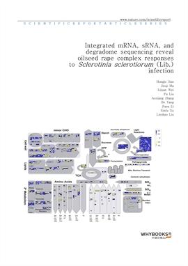 도서 이미지 - Integrated mRNA, sRNA, and degradome sequencing reveal oilseed rape complex responses to S