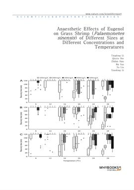 도서 이미지 - Anaesthetic Effects of Eugenol on Grass Shrimp (Palaemonetes sinensis) of Different Sizes