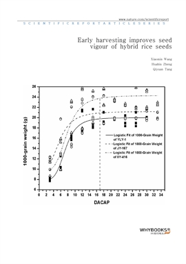 도서 이미지 - Early harvesting improves seed vigour of hybrid rice seeds