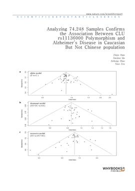 도서 이미지 - Analyzing 74,248 Samples Confirms the Association Between CLU rs11136000 Polymorphism and