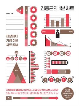 도서 이미지 - 김중근의 1분 차트